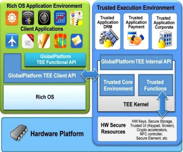 Что делать, если в телефоне нет NFC модуля, как добавить NFC-чип - Обзоры Билайн